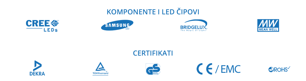 Službeni certifikati i partneri